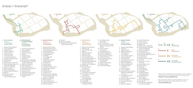 Mappa Pompei Per Regi